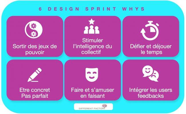 Design-Sprint-6-Whys-DifferentFactory