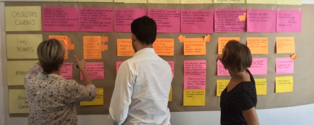 Atelier Customer Journey Mapping