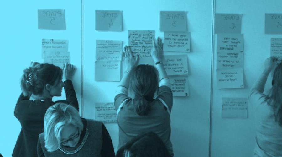 Workshop-Design-Thinking